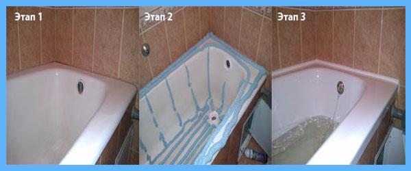 Ванна в ванне. Акриловый вкладыш в ванну