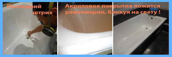 Наливная ванна Киев